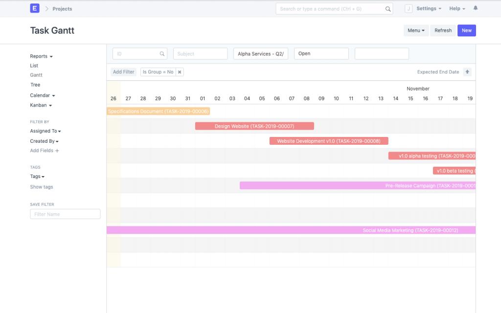 Open Source Project Management Gantt Chart