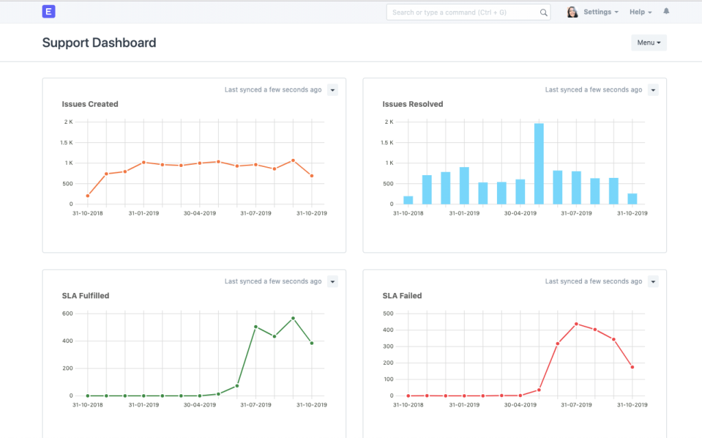 Open-source help desk with dashboard example.